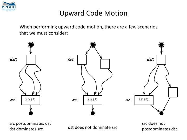 Upward Code Motion