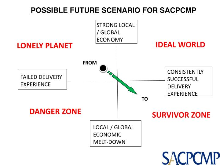 POSSIBLE FUTURE SCENARIO FOR SACPCMP