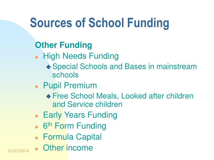 Sources of School Funding