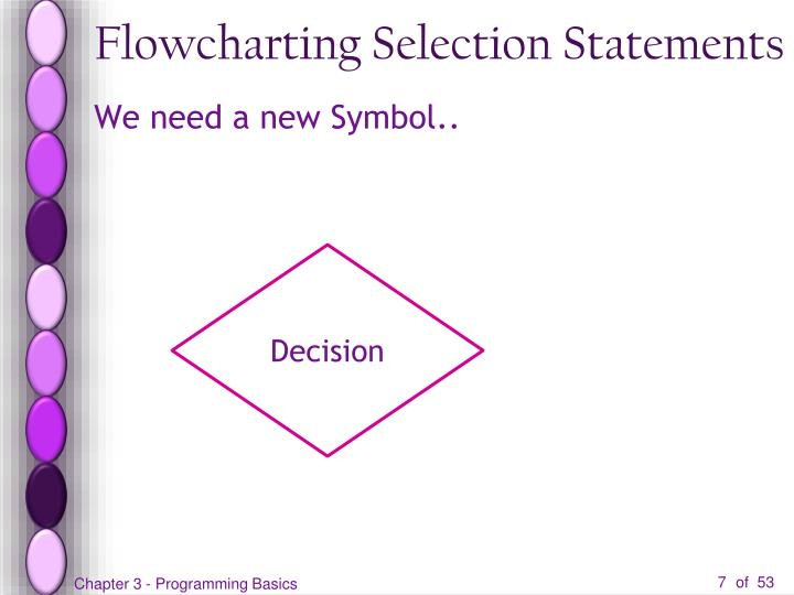 Flowcharting Selection Statements