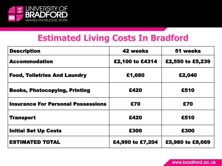 Estimated Living Costs In Bradford