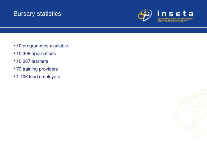 Bursary statistics