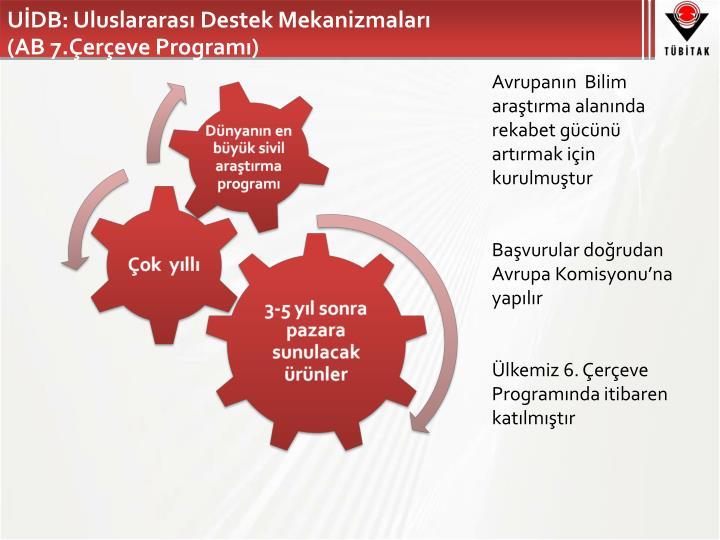 UİDB: Uluslararası Destek Mekanizmaları