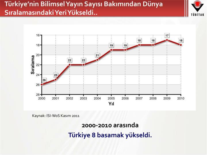 Türkiye'nin Bilimsel Yayın Sayısı Bakımından Dünya Sıralamasındaki Yeri Yükseldi..