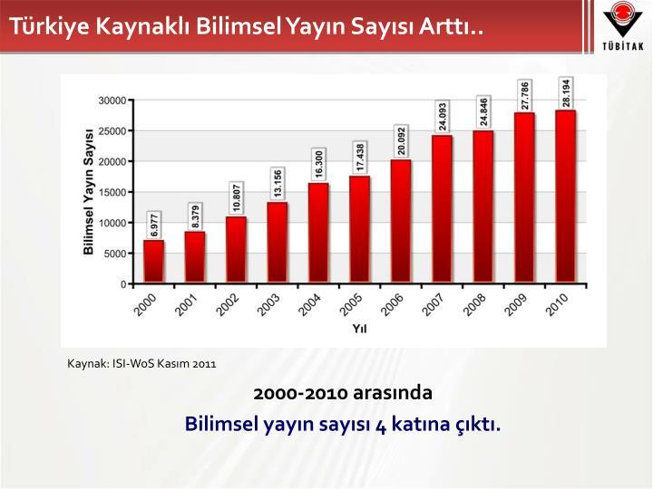 Türkiye Kaynaklı Bilimsel Yayın Sayısı Arttı..