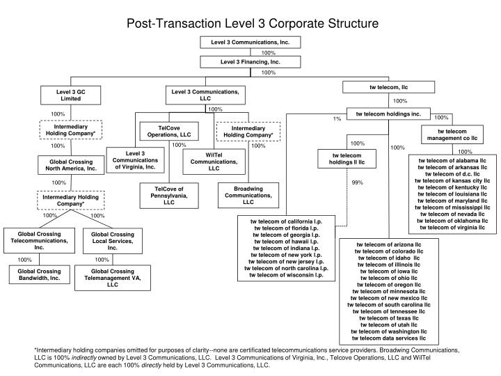 Post transaction level 3 corporate structure