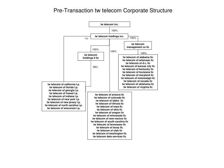 Pre transaction tw telecom corporate structure