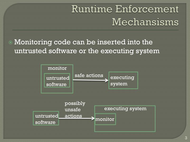 Runtime Enforcement