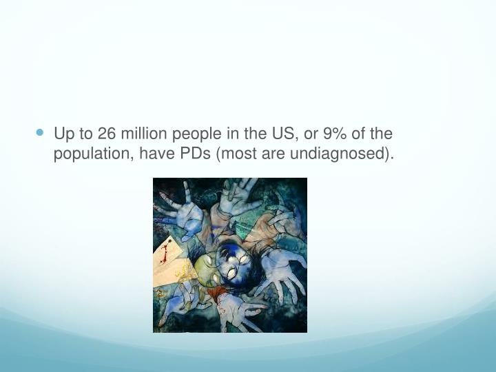 Up to 26 million people in the US, or 9% of the population, have