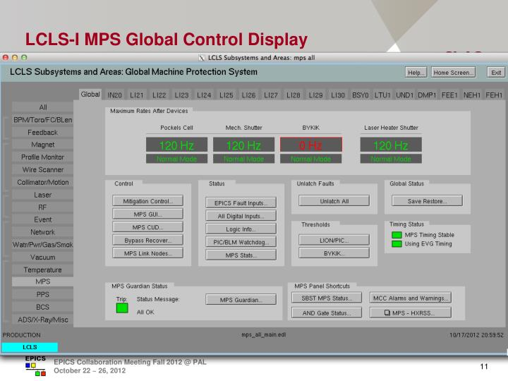 LCLS-I MPS Global Control Display