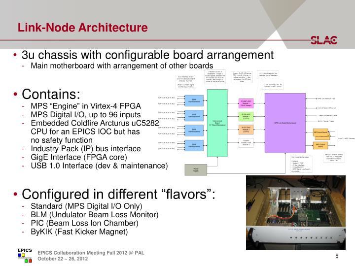 Link-Node Architecture