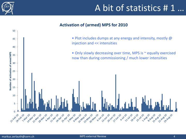 A bit of statistics # 1 …
