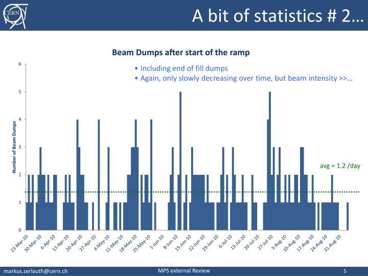 A bit of statistics # 2…