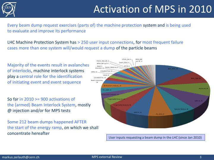 Activation of MPS in 2010