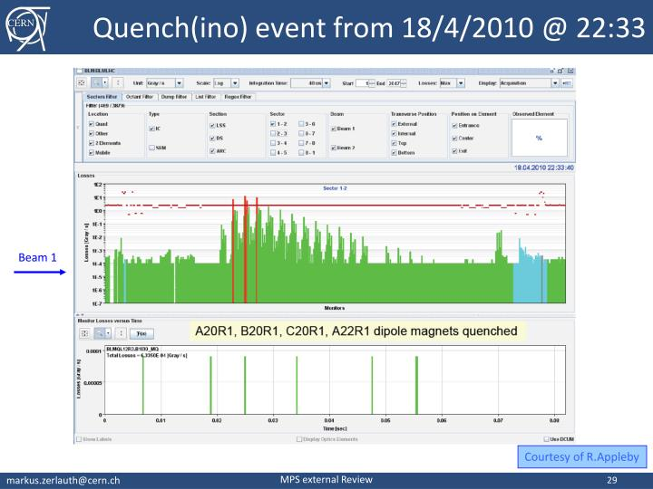 Quench(ino) event from 18/4/2010 @ 22:33