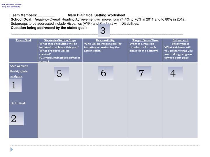 Team Members: __ ______          Mary Blair Goal Setting Worksheet