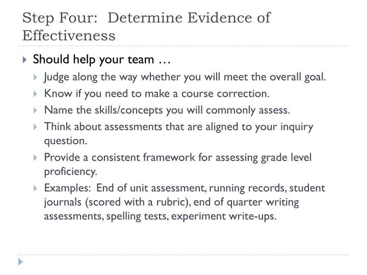 Step Four:  Determine Evidence of Effectiveness