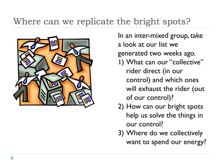 Where can we replicate the bright spots?