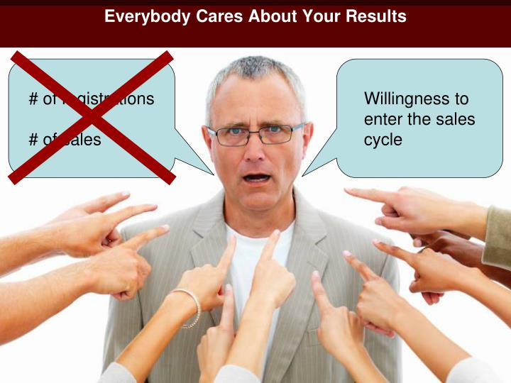 Everybody Cares About Your Results