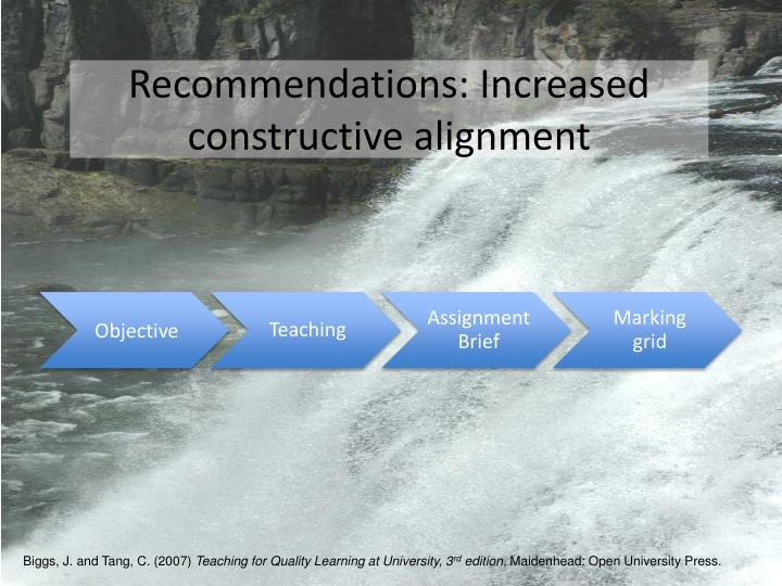 Recommendations: Increased constructive alignment