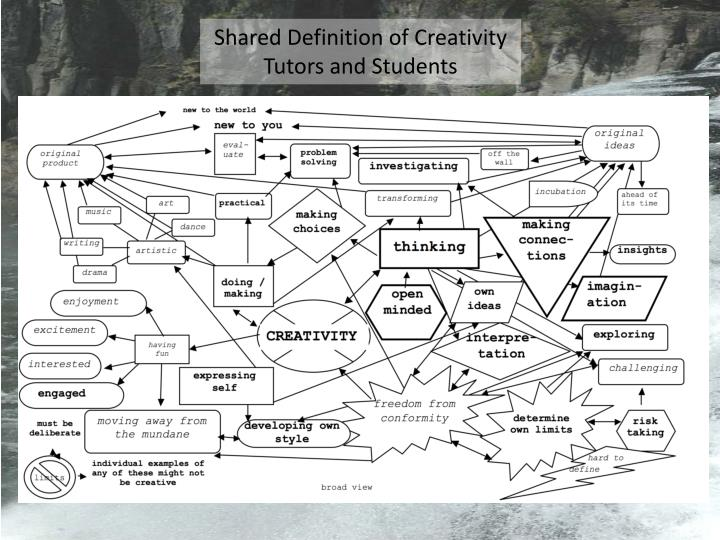 Shared Definition of Creativity