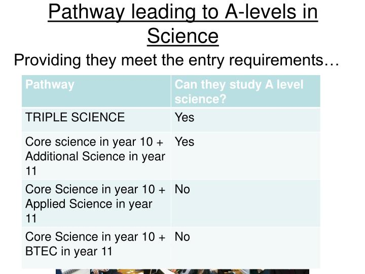 Pathway leading to A-levels in Science