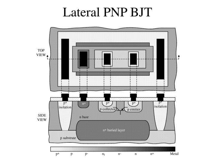 Lateral PNP BJT