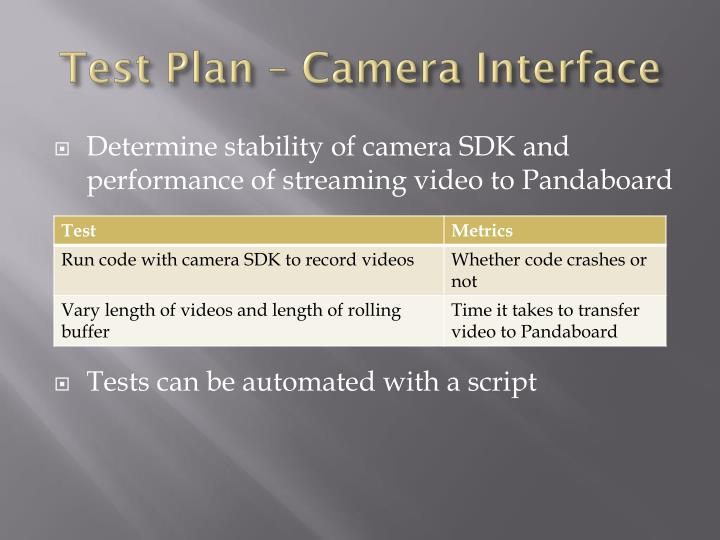 Test Plan – Camera Interface