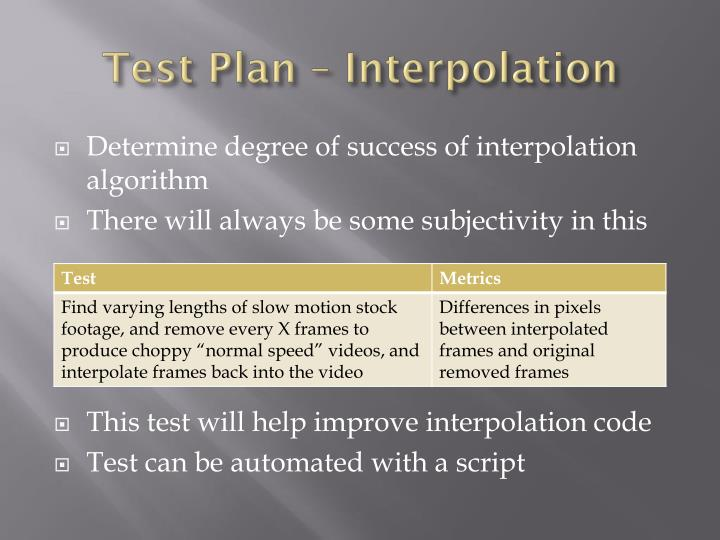 Test Plan – Interpolation