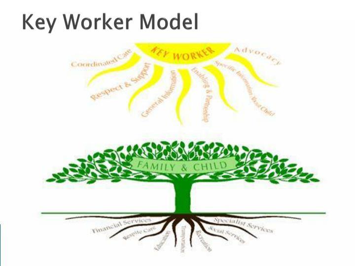 Key Worker Model
