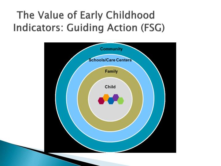 The value of early childhood indicators guiding action fsg