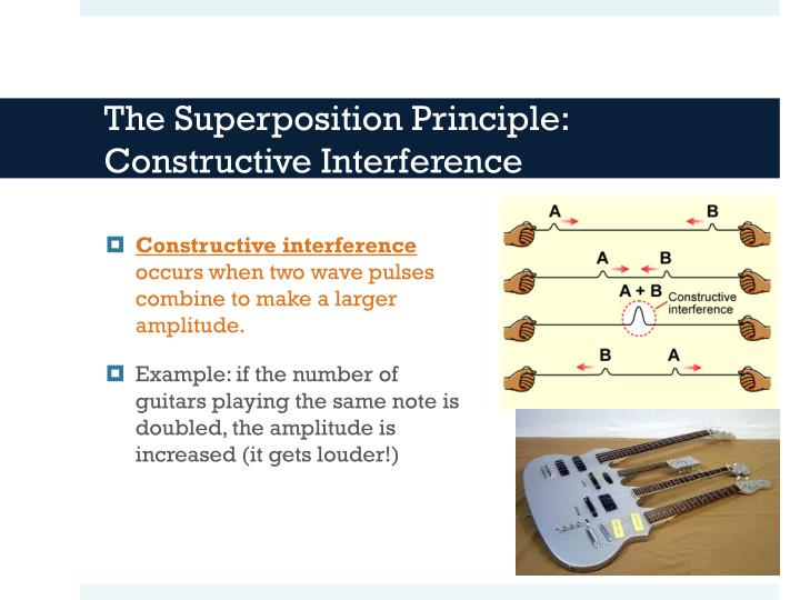 The Superposition Principle:  Constructive Interference