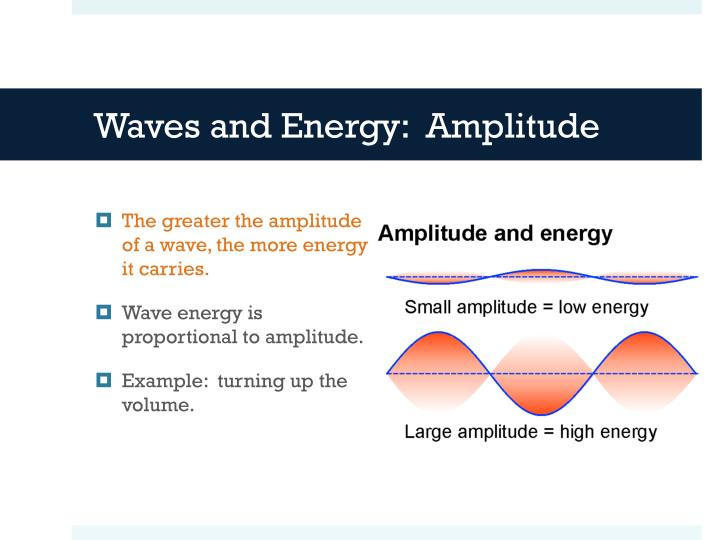 Waves and Energy:  Amplitude