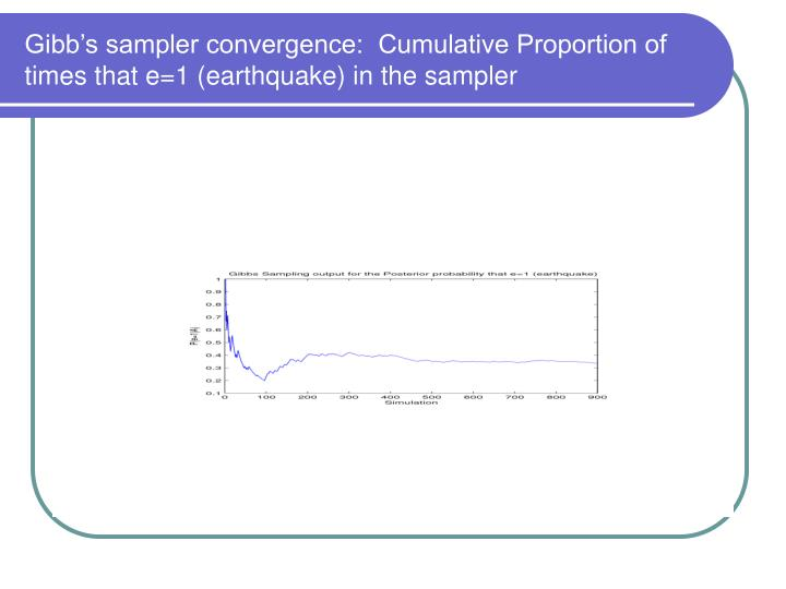 Gibb's sampler convergence:  Cumulative Proportion of times that e=1 (earthquake) in the sampler