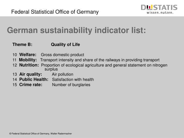 German sustainability indicator list: