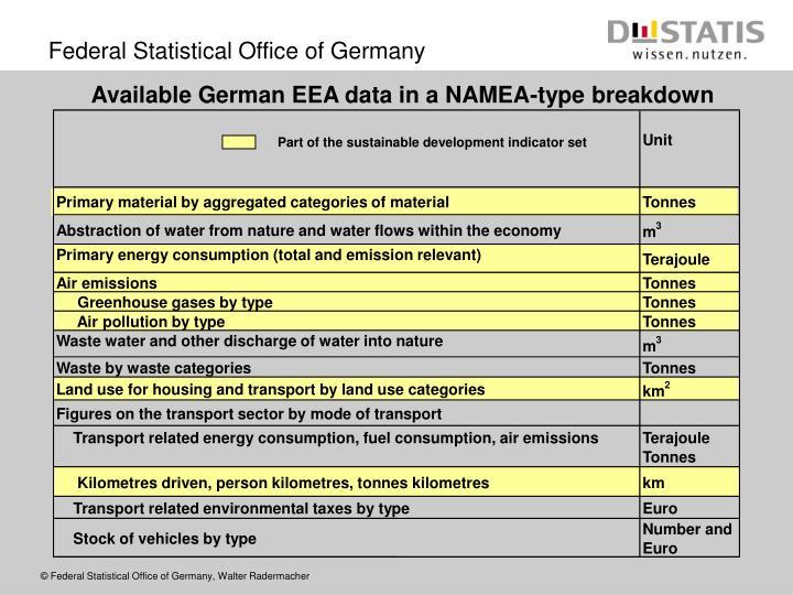 Available German EEA data in a NAMEA-type breakdown