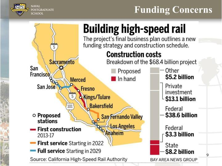 Funding Concerns