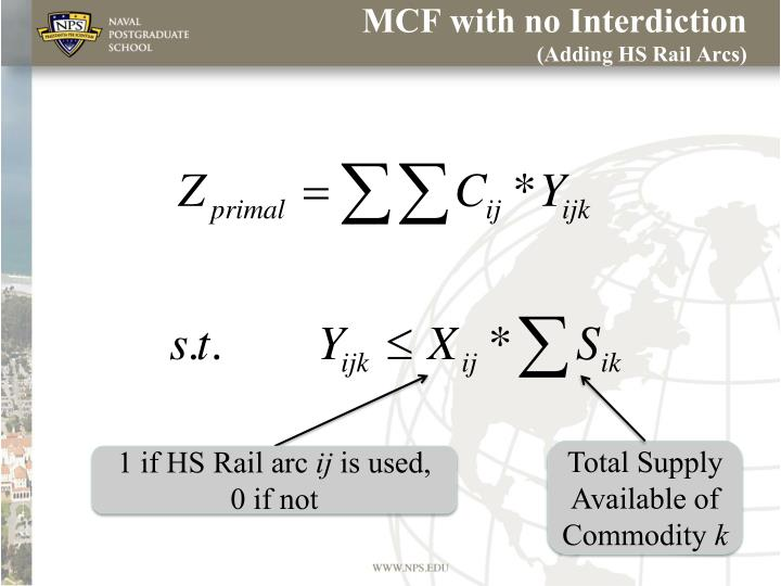 MCF with no Interdiction