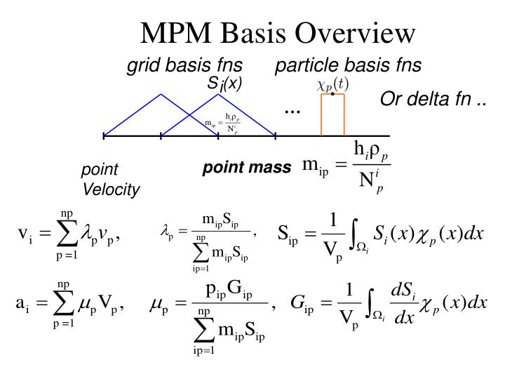 MPM Basis Overview