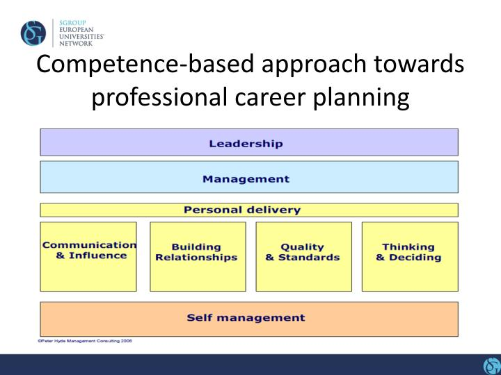 Competence-based approach towards professional career planning