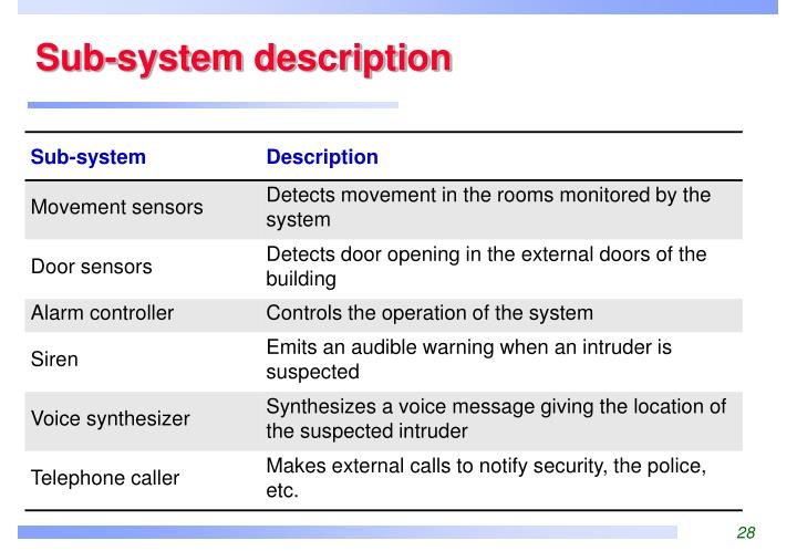 Sub-system description