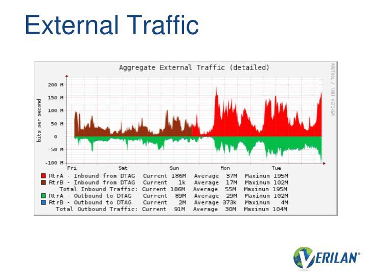 External Traffic