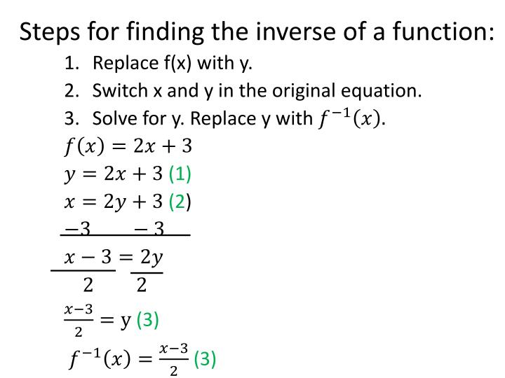 Steps for finding the inverse of a function: