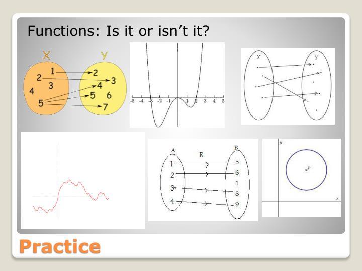 Functions: Is it or isn't it?