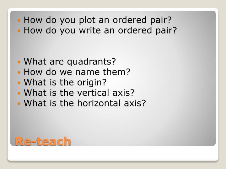 How do you plot an ordered pair?