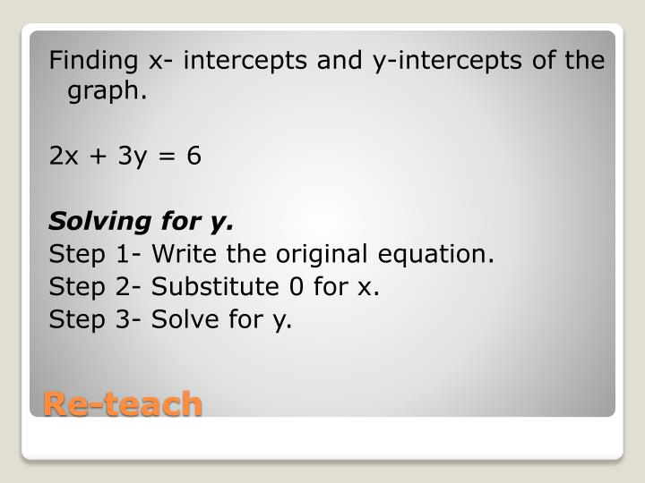 Finding x- intercepts and y-intercepts of the graph.