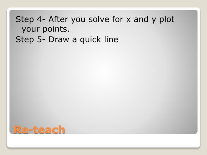 Step 4- After you solve for x and y plot your points.
