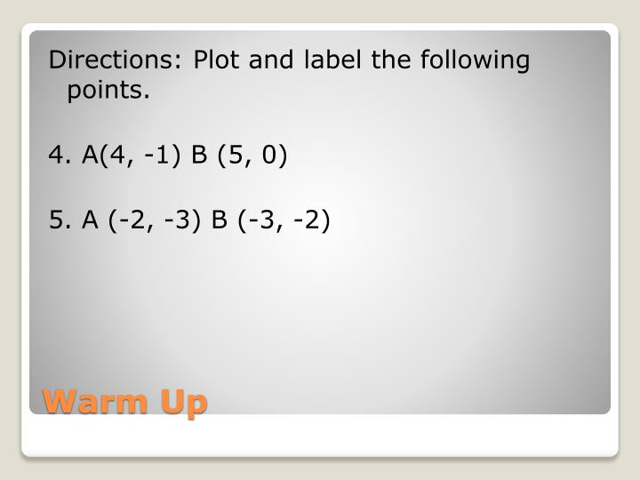 Directions: Plot and label the following points.