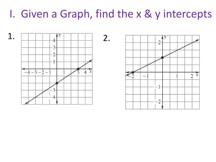 I given a graph find the x y intercepts