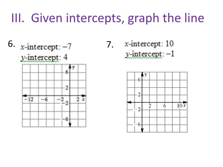 III.  Given intercepts, graph the line